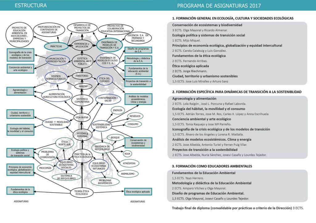 DESEEEA 3ª edición estructura