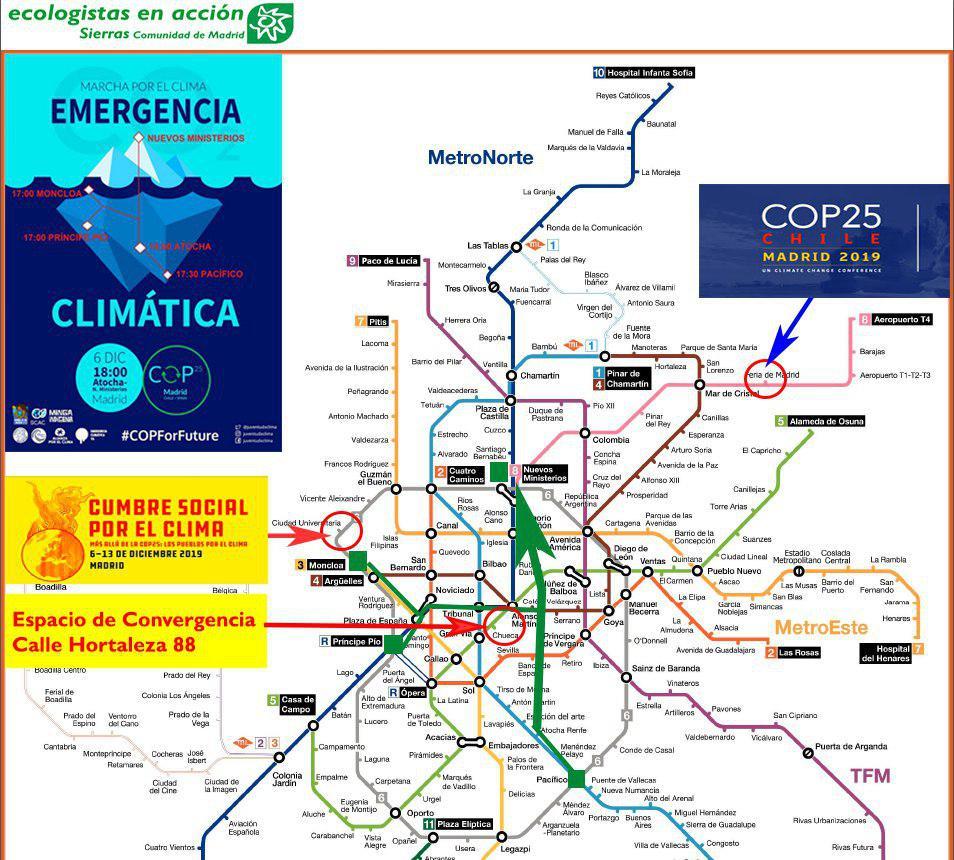 marcha climática 6.12.19 y plano Madrid